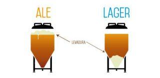 tipos de fermentación